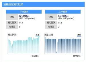 NURO速度スピードチェック